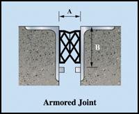 armoredjoint